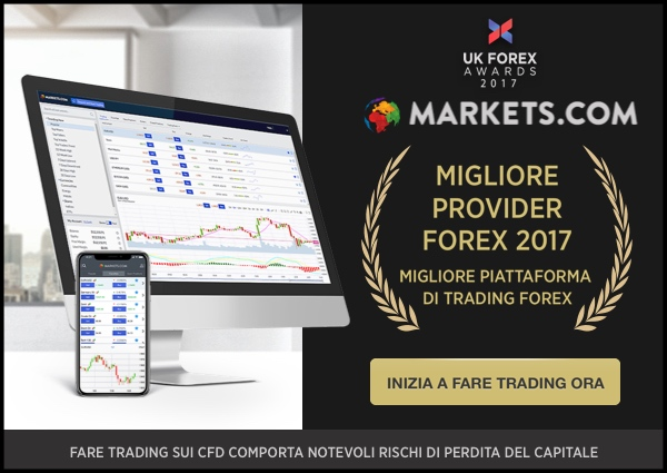 Il premio come migliore piattaforma Forex assegnato a Markets