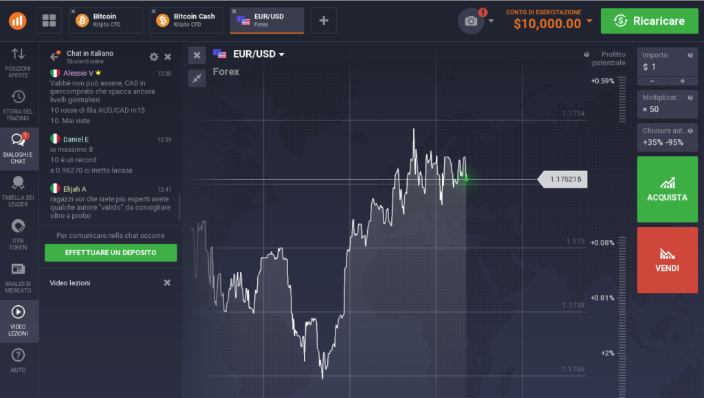 La piattaforma di trading IQ Option