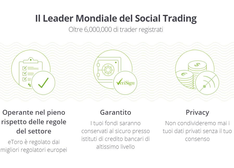 Le caratteristiche del social trading di eToro