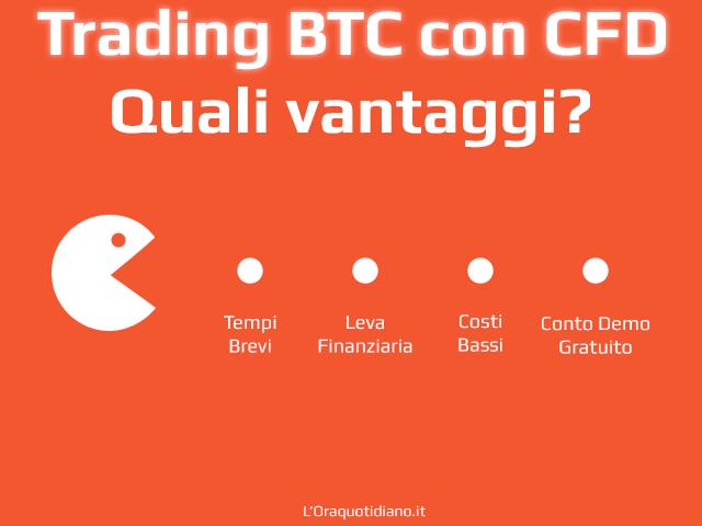 I vantaggi del trading Bitcoin con i CFD
