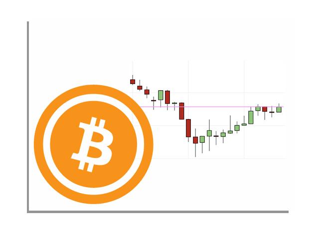 Quotazione Bitcoin giù con tutte le altre criptovalute tranne Ripple