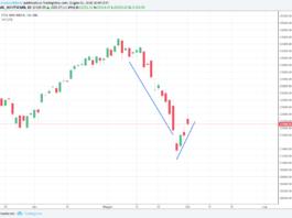 Inversione tendenza del FTSE MIB dopo accordo di governo