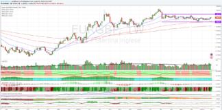 Cambio Euro Sterlina, a che punto siamo?